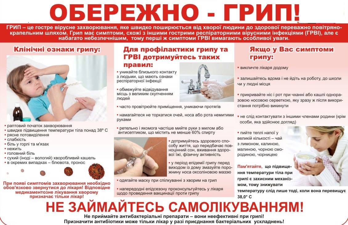 В Україну прийшов грип