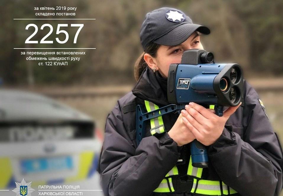 2257 штрафів виписано патрульними за перевищення швидкості
