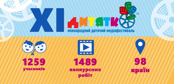 На фестиваль «Дитятко-2019» надійшла рекордна кількість робіт